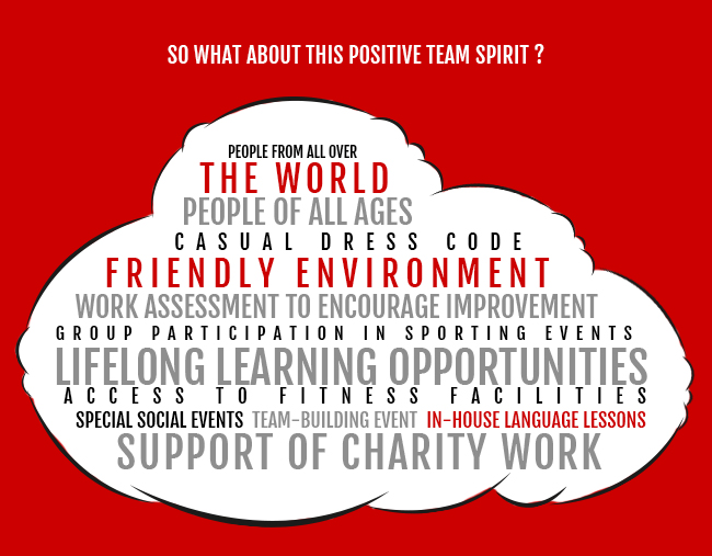 Company positive team spirit